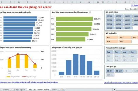 Chủ đề Excel nâng cao – Pivot Table ứng dụng trong hoạt động nhân sự