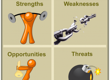 """SWOT – Công cụ giúp bạn trả lời câu hỏi """"Tôi là ai?"""""""