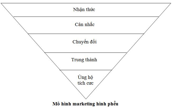 UyHQ_PheuMarketing
