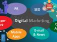 Các bước lập kế hoạch digital marketing tối ưu