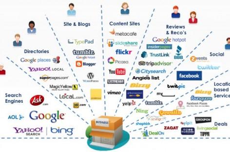 Chia sẻ bộ tài liệu Lập kế hoạch marketing online thực tế tại một số doanh nghiệp vừa và nhỏ