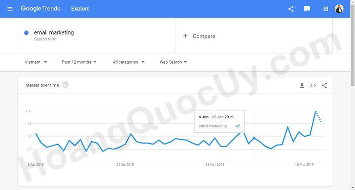 google-trend-cong-cu-nghien-cuu-xu-huong