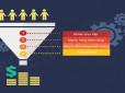 Hướng dẫn tạo phễu để thu thập dữ liệu khách hàng mục tiêu